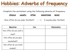 Adverbs of frequency | Recurso educativo 39969