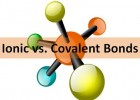 Covalent vs. Ionic bonds | Recurso educativo 758419