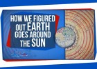 How We Figured Out That Earth Goes Around the Sun | Recurso educativo 762010